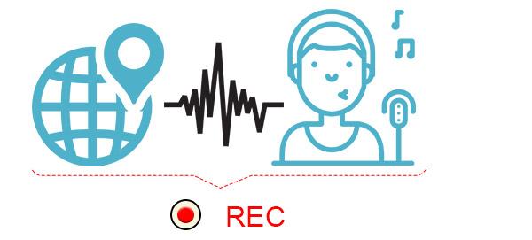 grabar radio de internet en línea