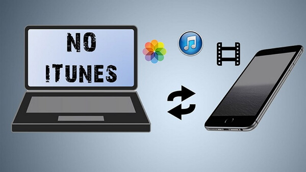 Importing Videos from iPhone to Computer