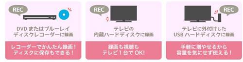TV 録画