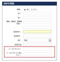 購入 メールアドレス情報