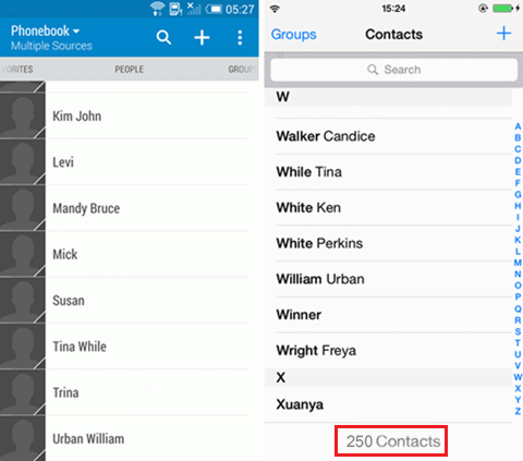 Completed Transfer Android Contacts to iPhone